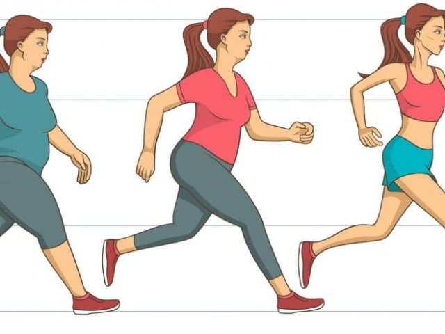 How To Exercise For Obese Women